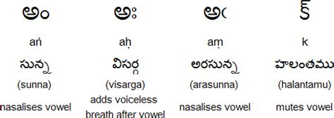 Essays on Disadvantages And Advantages Of Mobile In Telugu